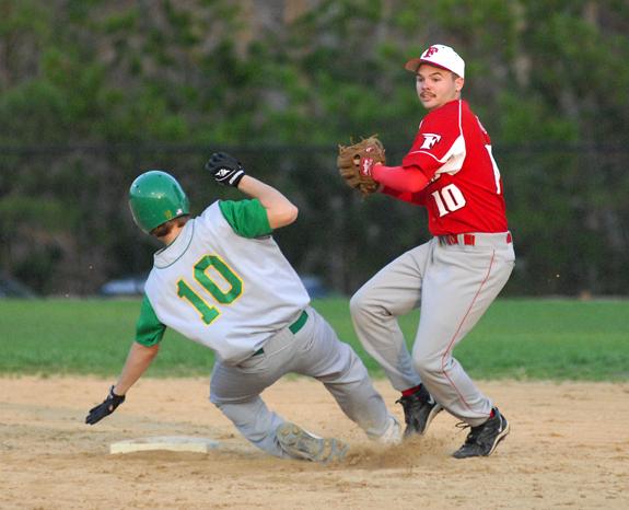 NCC Pitcher's Duel