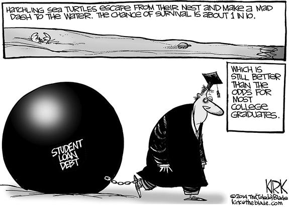 Editorial Cartoon: Student Debt