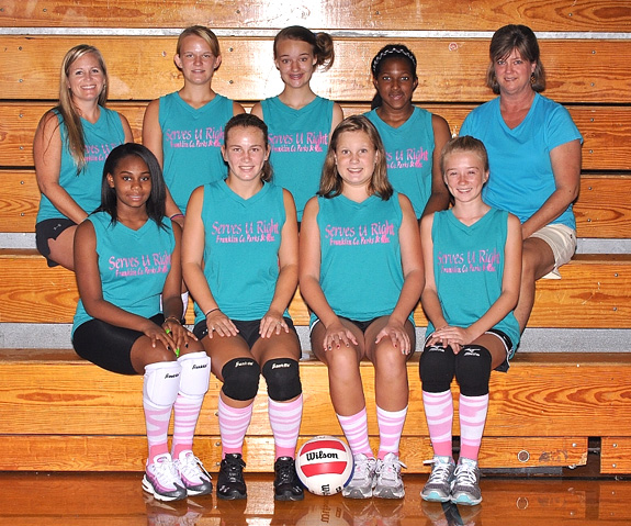 FCPR VOLLEYBALL SQUADS